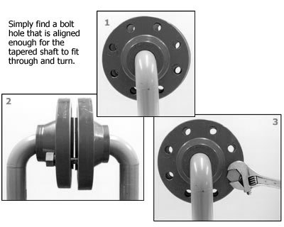 Flange Alignment